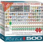Puzzle  Eurographics-6500-5355